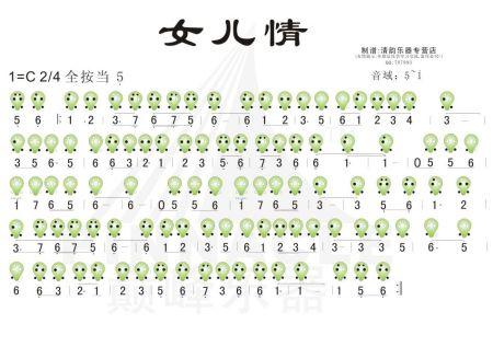 想用24孔复音口琴c调,学吹奏一首歌曲,必须得看专门为口琴造的简谱吹图片