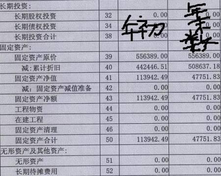 固定资产原价东贝B股(900956)公告正文:黄石东贝电器股