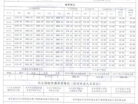 2017年 2018年重庆社保缴费比例与缴费基数 重庆社保网