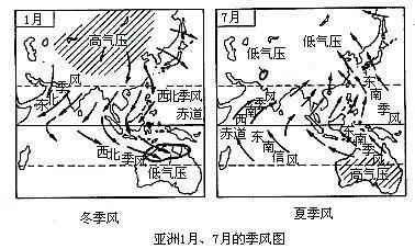 亚洲候类型分布�_请注意亚洲季风形成和澳大利亚的关系