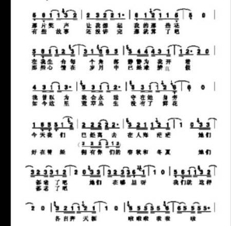 简单的好听的电子琴简谱歌曲图片