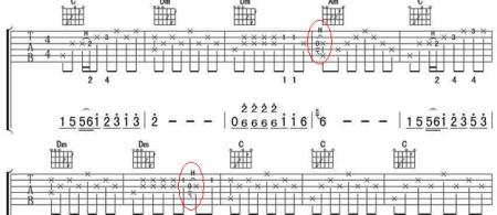 星月神话吉他谱弹唱版图集 星语星愿吉他弹唱 心语星愿吉他谱简易版