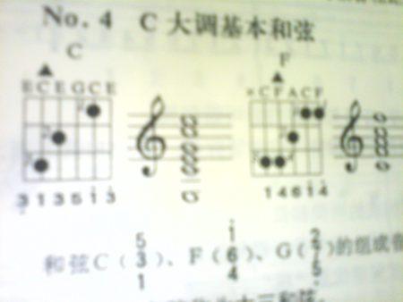 吉他左手指法图怎么看图片