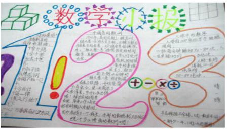 小学一年级的数学手抄报怎样做?求答图片