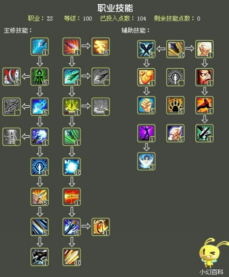 自由加属性点的游戏_qq自由幻想战士最新技能点加法