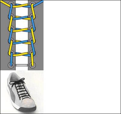 鞋带的系法(双排共十个孔的)图片