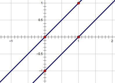 y_(x-y)(x-y-1)≤0 的平面区域