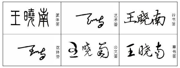 王晓南的艺术签名怎么写_百度知道