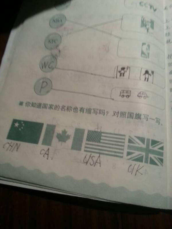 对照国旗写一写国家名称缩写 高清图片