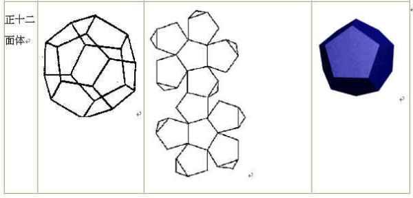 求正方体长方体和那种用几个五边形做出来立体图形的展开图.要有粘图片