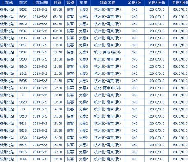 时间/票价:   杭州汽车北站到南京中央门汽车站 天天发车高清图片