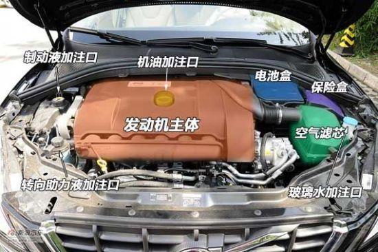 汽车发动机舱里面都有哪些东西,怎么都分不清楚呢,好复杂高清图片