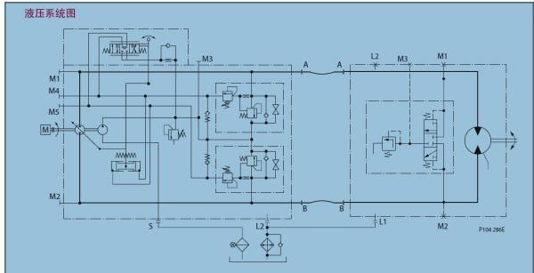 求详细讲解液压原理图图片