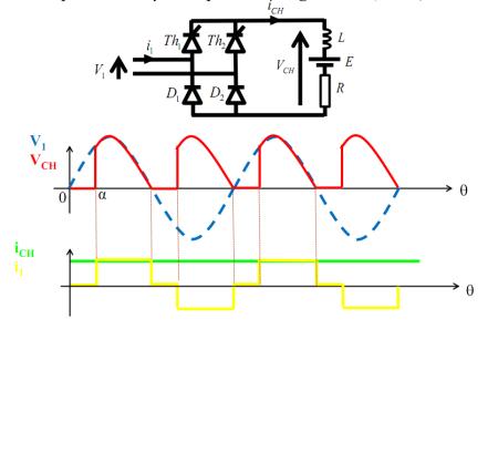 什么是直流电DC,什么是交流电AC图片
