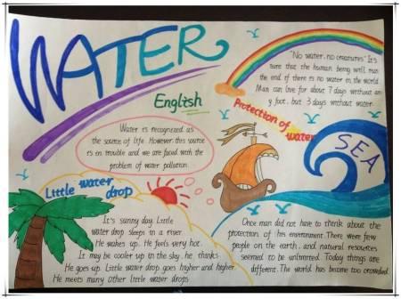 袁浦小学 六年级英语小报评选结果 6年级英语小报图高清图片