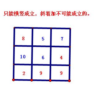九宫格,第一行第一个空格里没有数学,第二个里面是5第图片