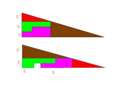 的和 不等于 绿色上部分图形长 的3/2倍(因为在第一幅图可知粉色上图片