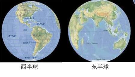 东西半球和南北半球分界线分别是是多少?图片