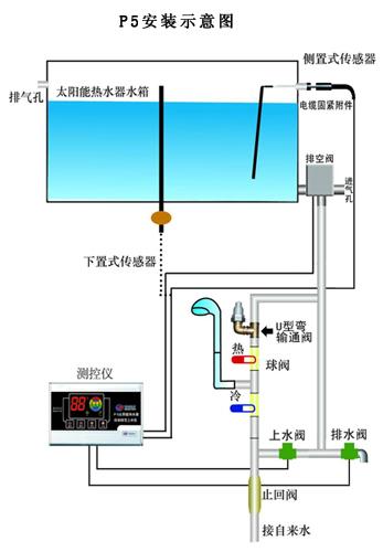 太阳能和热水器都装,水管怎么接?水电工请进来指点一下