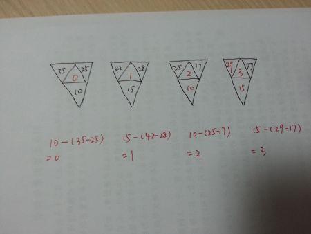 北京课改版小学一年级下册数学三角形找规律题三角形里的空该怎么填?图片