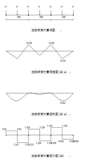 囹`��n�y�o_随便挑选一个,先把弯矩图画了,在计算剪力图,然后再变形曲线图 言子o